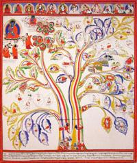 Дерево здоровья в тибетской медицинской традиции